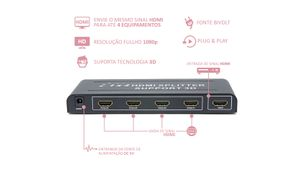video-splitter-hdmi-com-4-portas-frente