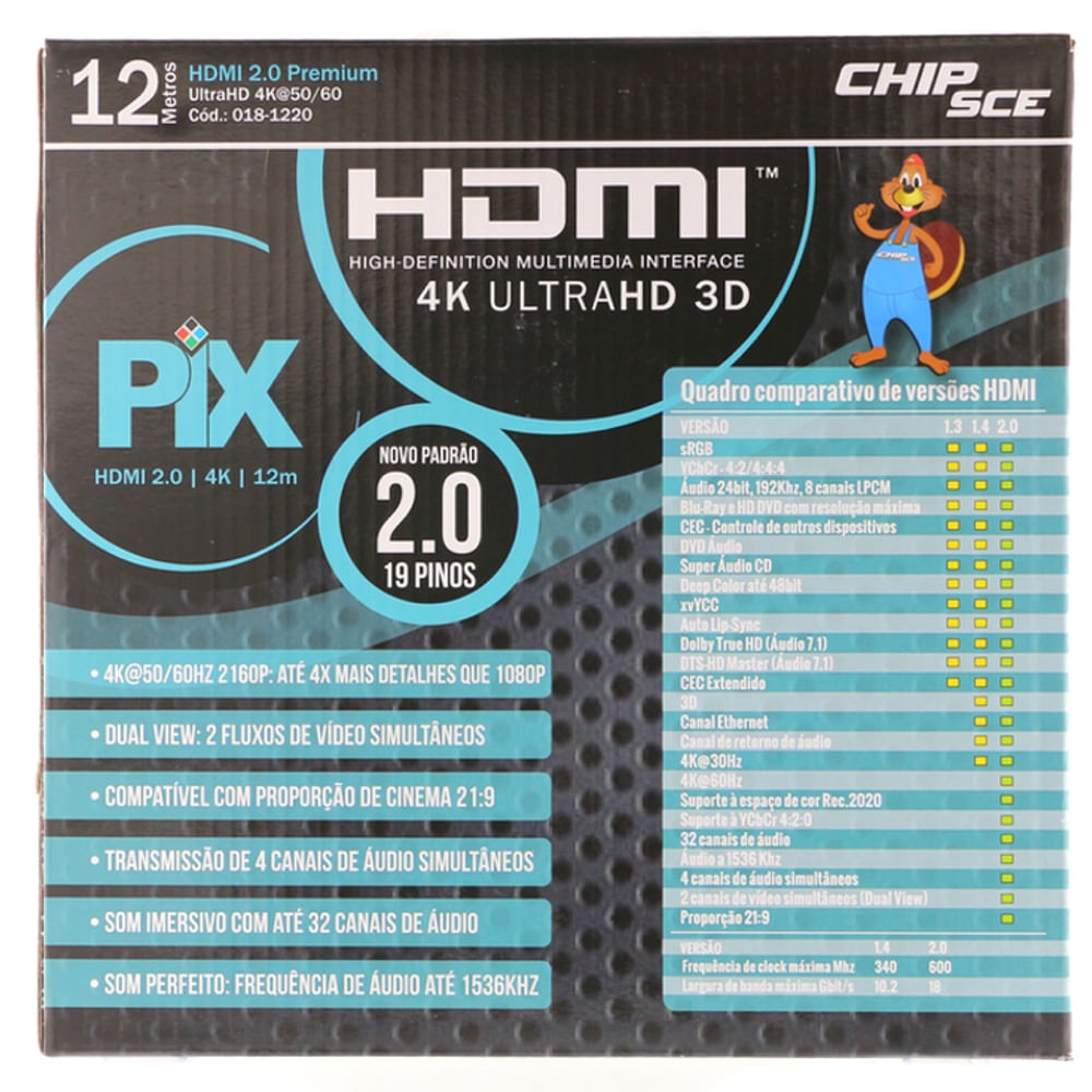 cabo-hdmi-2-0-premium-ultrahd-12-metros-traseira
