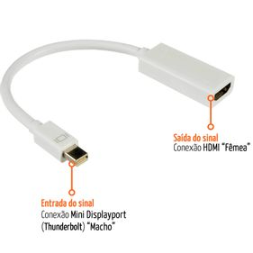 adaptador-mini-displayport-para-hdmi-frente