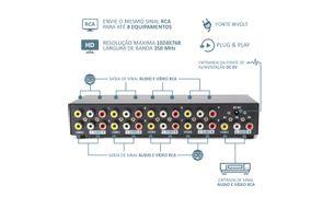 video-splitter-audio-e-video-rca-com-8-portas-mtv-318-frente