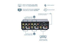 video-splitter-audio-e-video-rca-com-4-portas-mtv-314-frente