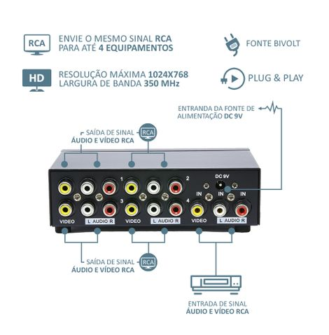 video-splitter-audio-e-video-rca-com-4-portas-mtv-314-frente