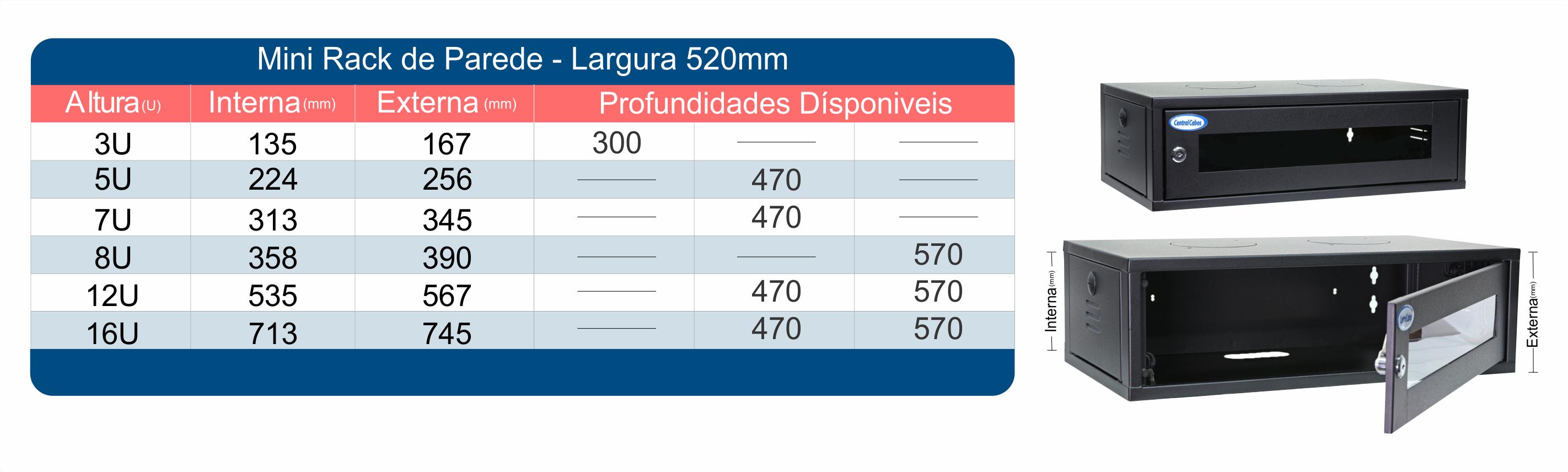 Tabela de Rack de Parede