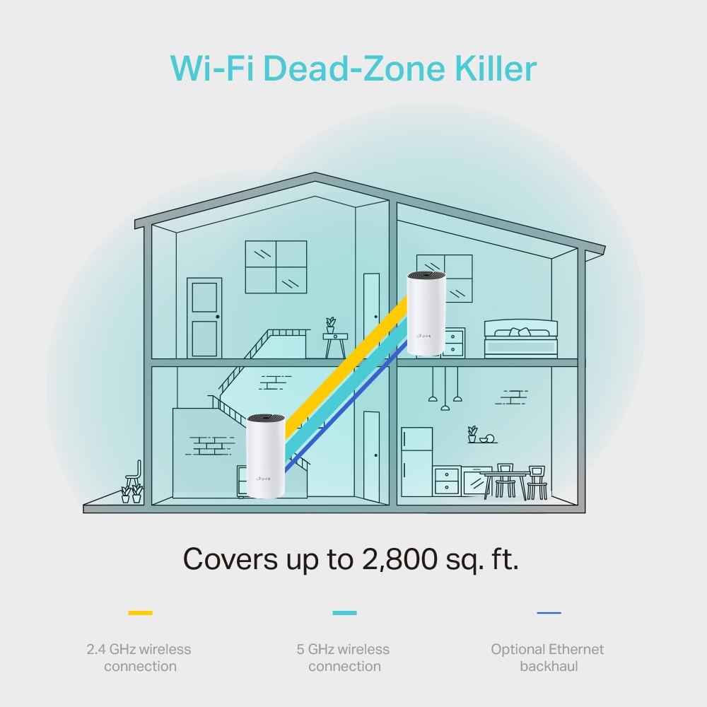 roteador-wireless-mesh-ac1200-deco-m4-grafico.jpg