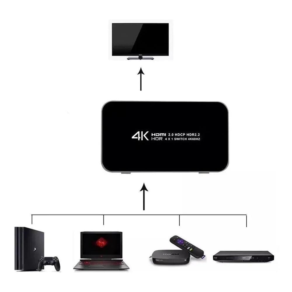 Chaveador Switch Hub Hdmi 4x1 4k Com Fonte Controle Remoto