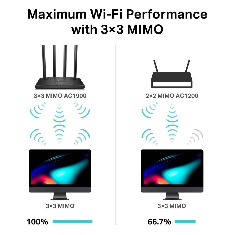 Roteador C80 Wireless MU-MIMO AC-1900