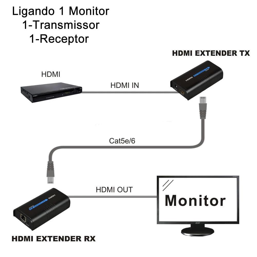 Extensor-HDMI-120-Metros---5259-6-