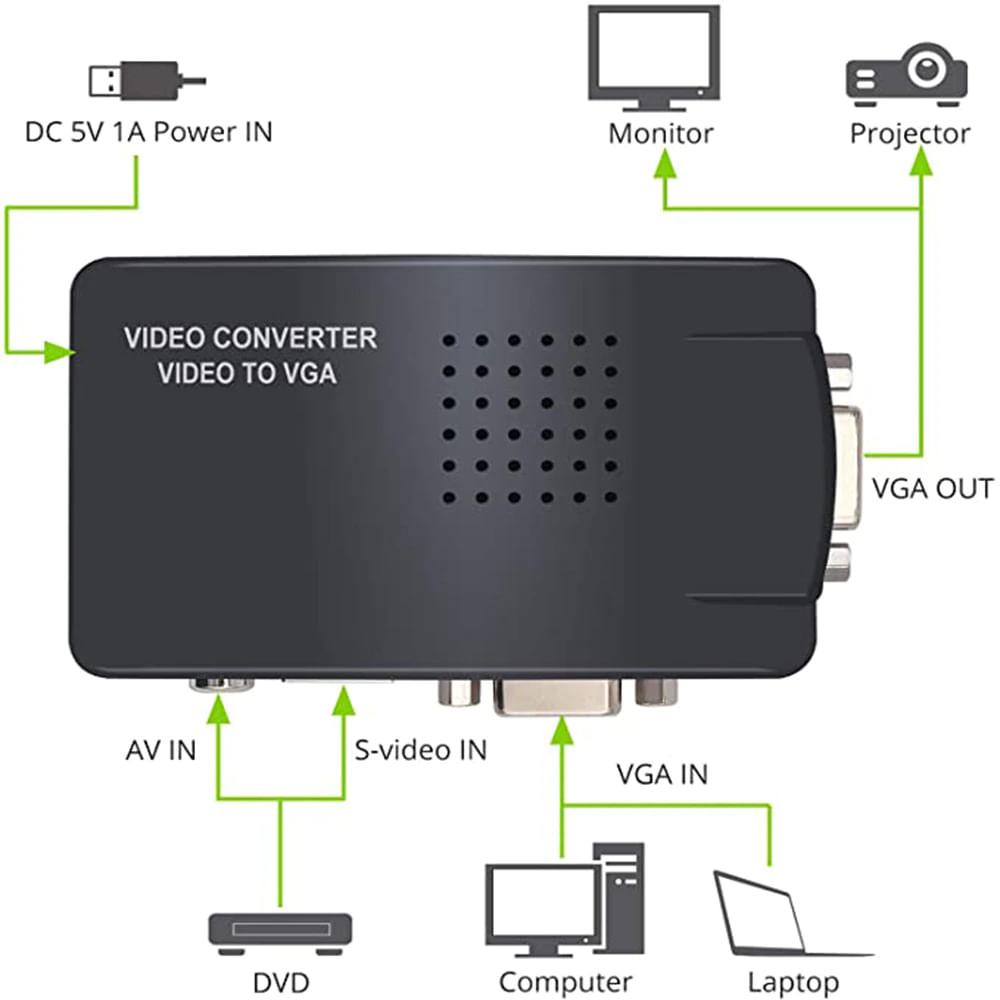 Conversor-de-video-para-pc-3-